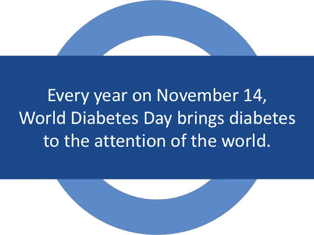http://www.diabetesatlas.org/key-messages.html