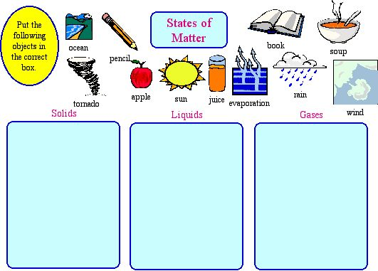Technology and Teaching – Solid Liquid Gas Worksheet for Kindergarten
