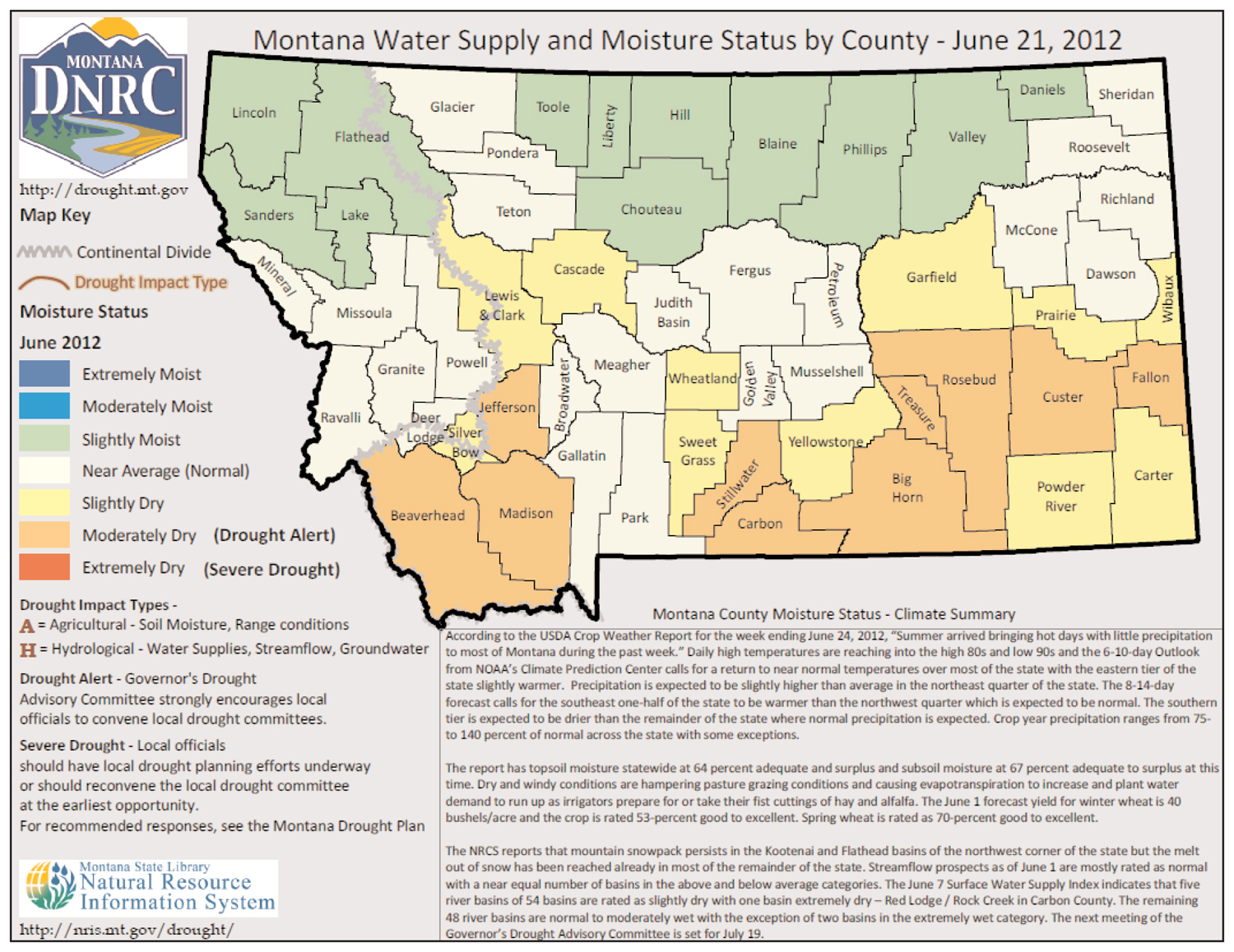 drought conditions in southwest montana