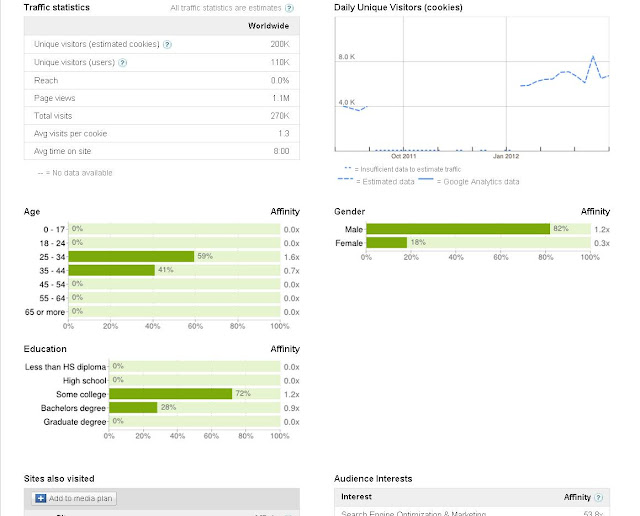 Google AdPlanner stats for MBT.JPG