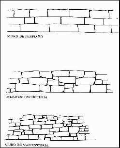 Muro verdugado construcciones - Tipos de muros ...
