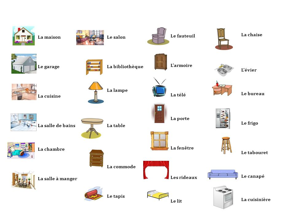 Communication fr vocabulaire for Maison de famille meubles