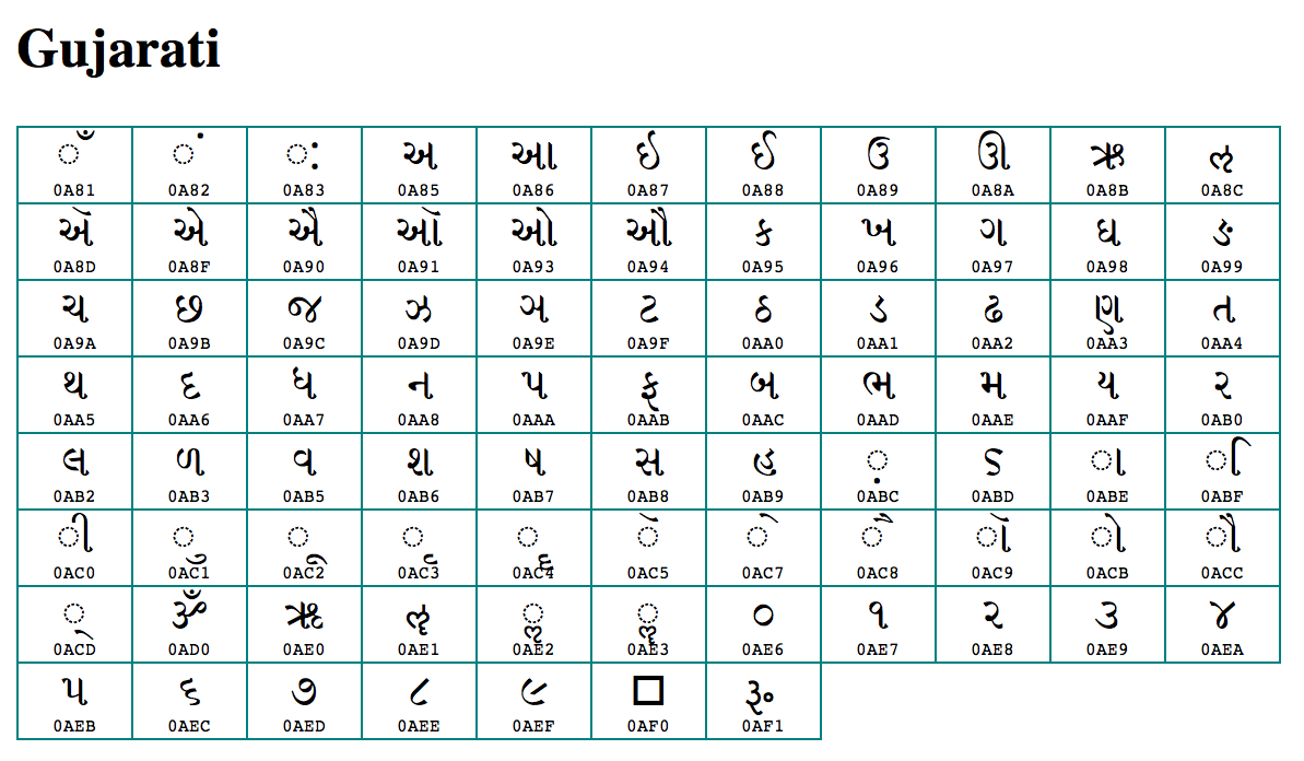 gujarati writing