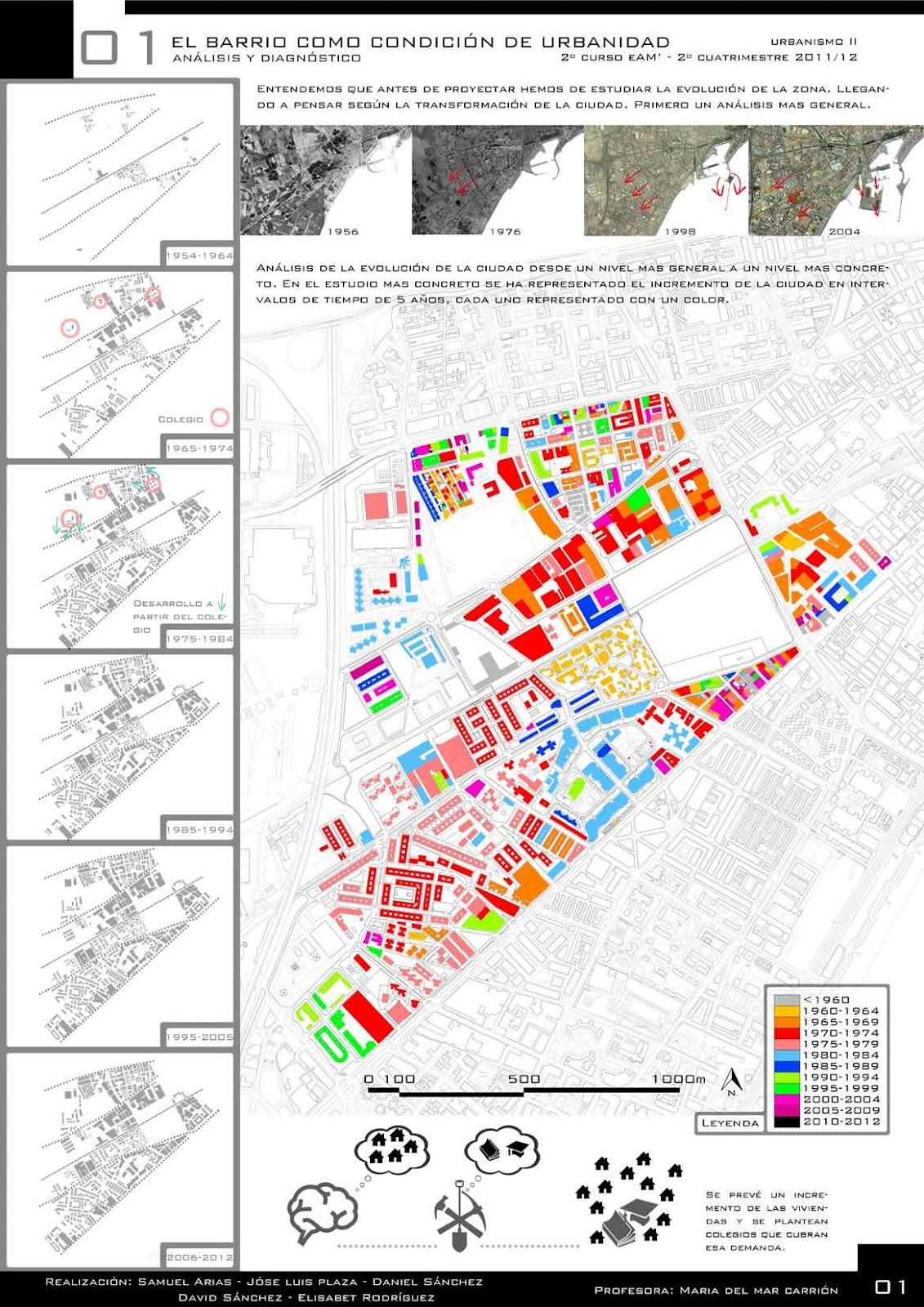 Sk studio u2 barrios habitables analisis distritos 6 y 7 de m laga 01 02 - Ets arquitectura malaga ...