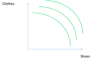 characteristics of indifference curve An indifference curve shows the combinations of goods to which a consumer is  indifferent, meaning that the consumer gets the same degree of satisfaction from .