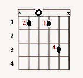 Left_Cm_open_chord