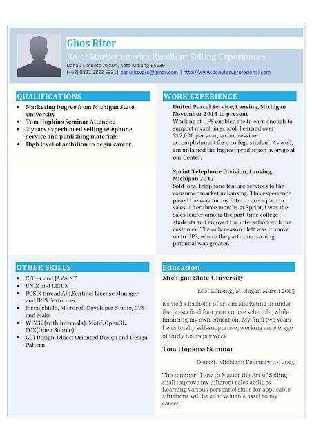 Contoh Resume/Curriculum Vitae Sarjana Baru Lulus yang Memiliki Pengalaman Kerja Part Time