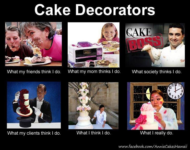 Cake Decorators In Glasgow