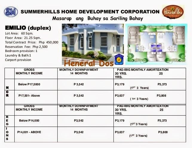 Emilio duplex model house