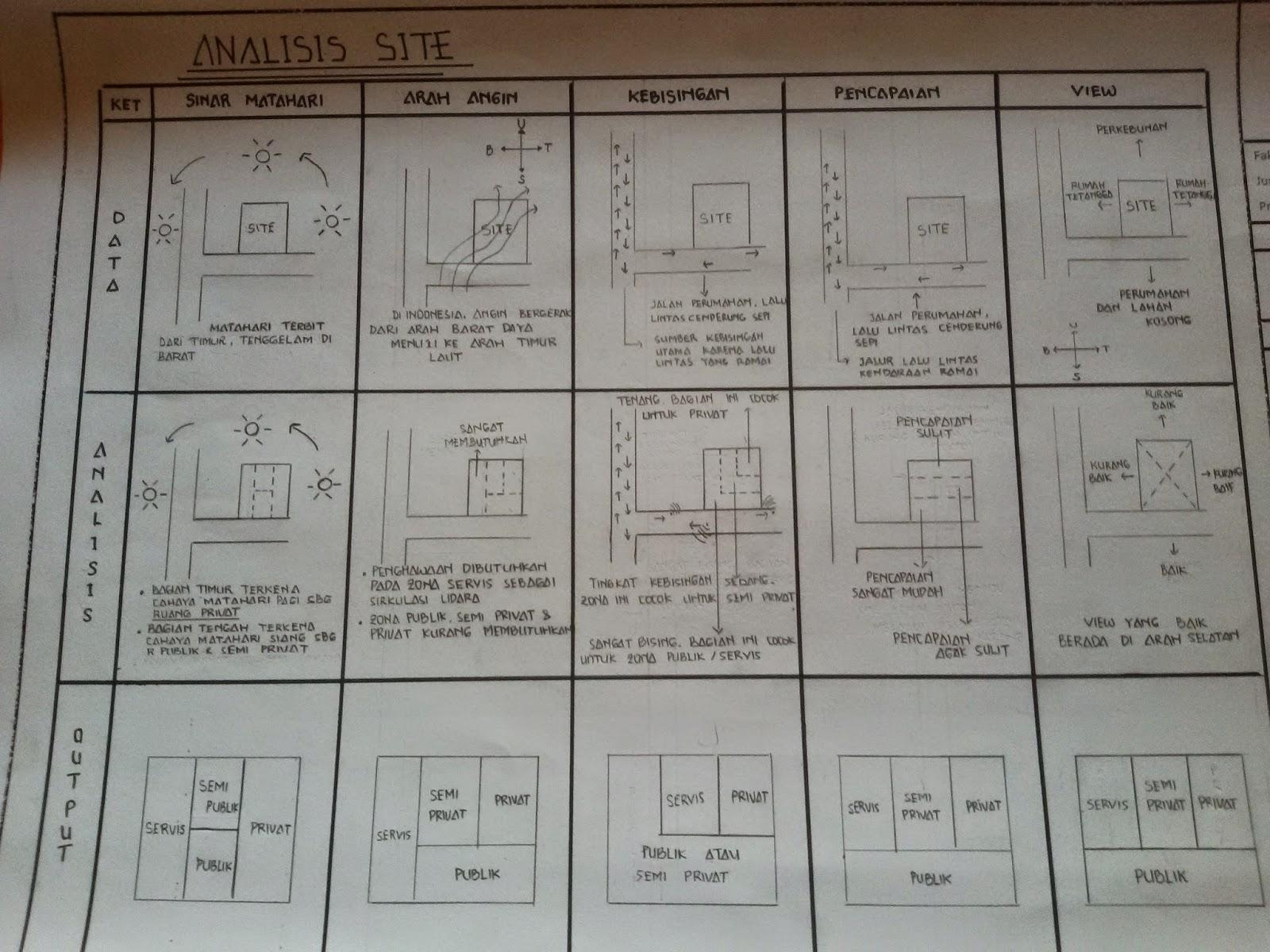 konsep ramah lingkungan studio perancangan arsitektur 2