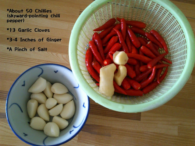 Ingredients for Chilli paste