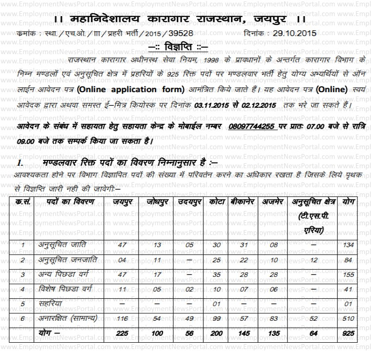 Rajasthan Prison Recruitment 2015, jobs in jail department, jail warder, Jail Prahari, sarkari vacancy, employment news portal, rajprisons.nic.in