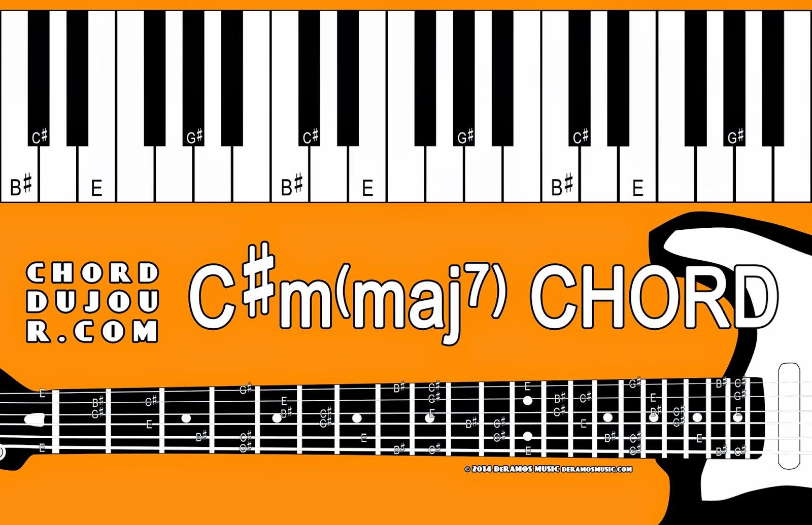 Chord Du Jour Dictionary Cmmaj7 Chord