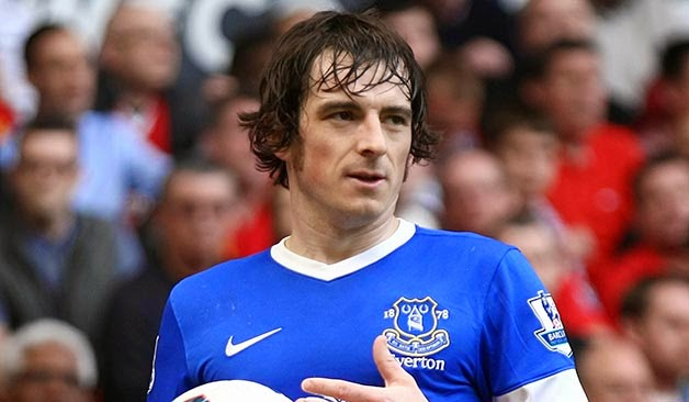 Sport Football: Baines Intends to Retire at Everton