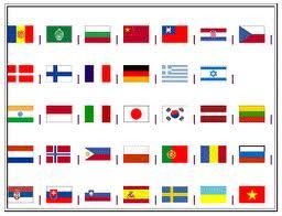 cara pasang translate dengan gambar bendera di blog