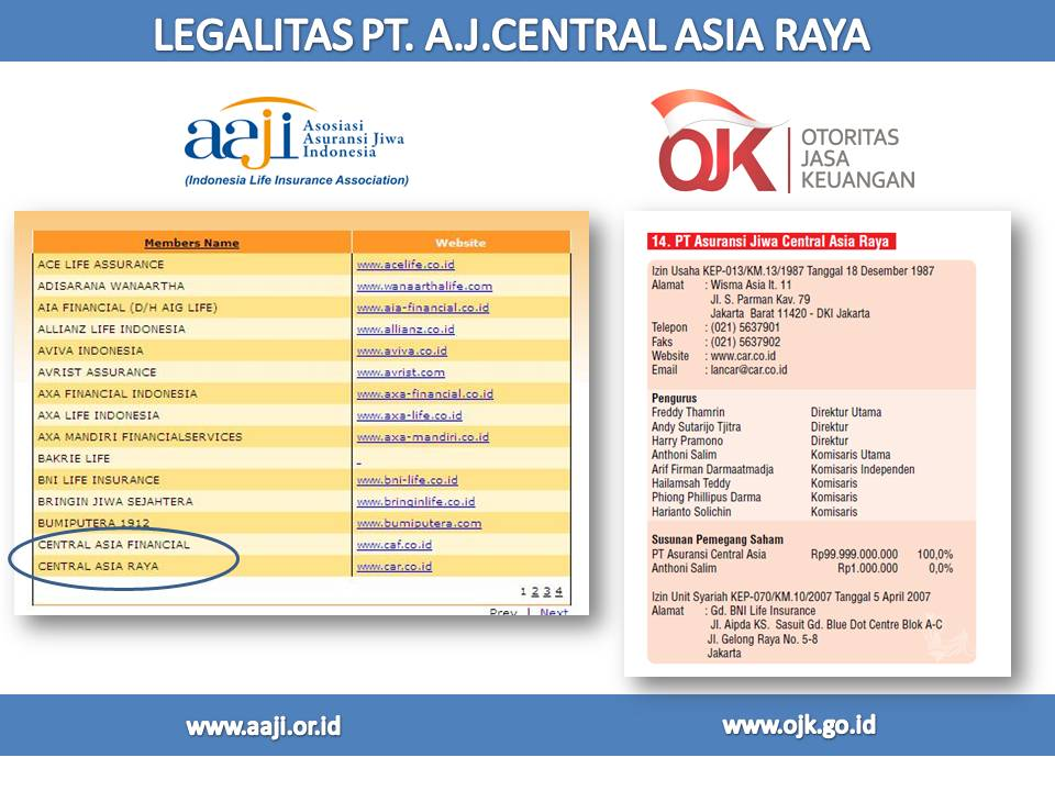 Image Result For Legalitas I Network Di Ojk