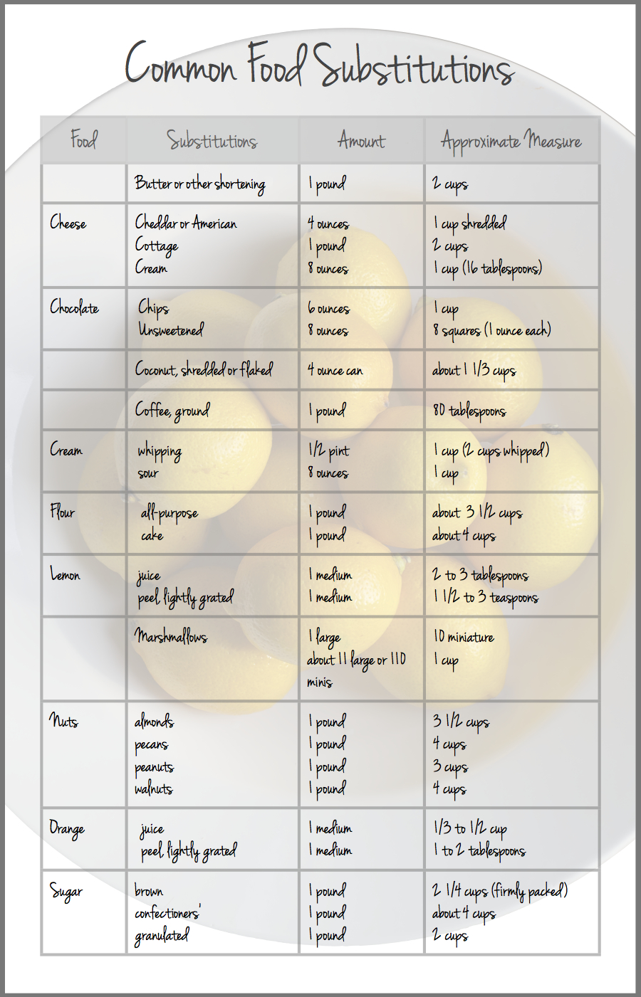 Redfly creations common food substitutions free printables nvjuhfo Gallery