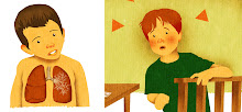 Recortes (El asma en la infancia y la adolescencia)
