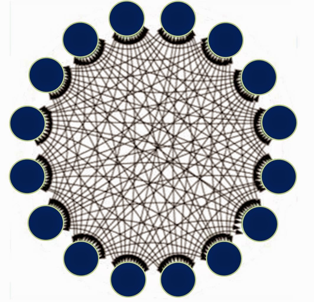 mesh topology Mesh topology the network can be expanded complicated implementation without disruption to current uses requires more cable than the other lan topologies.