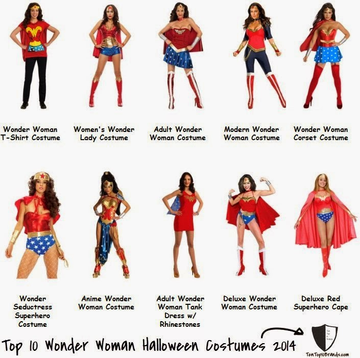 top 10 attractive wonder women halloween costume 2014