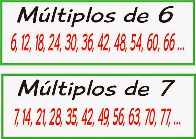 Matematica interactiva m ltiplos y divisores for Multiples de 6