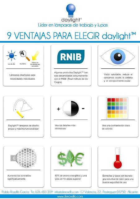 luz para baja vision