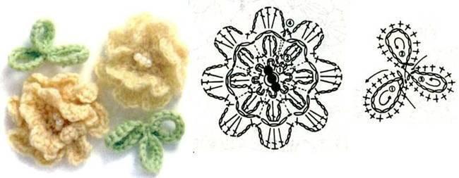 Вязаные цветочки (со схемами) .