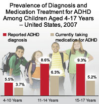 children with adhd have difficulties paying Adhd or autism: how are the signs different  parents of school-age children who have behavioral difficulties in  trouble playing with other children.