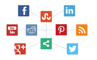 Share Your Posts to All Social Networks in One Click