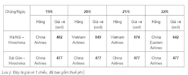 Vé máy bay đi Hiroshima giá rẻ 2015_1