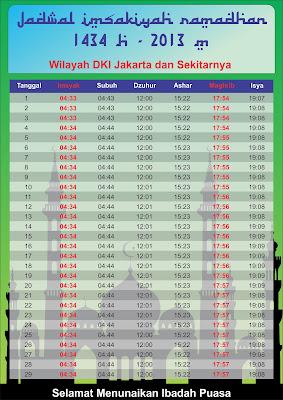 Jadwal Imsakiyah 2013 / 1433