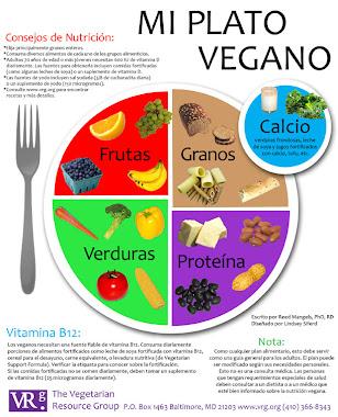 Ada diet plan handout