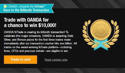 Oanda fxTrade Contest: premi fino a 10mila dollari 1