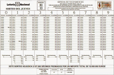 Lista oficial de premios de la Lotería Nacional, 17/10/2013
