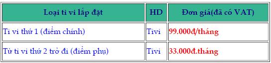 Gói HD SCTV Đà Nẵng