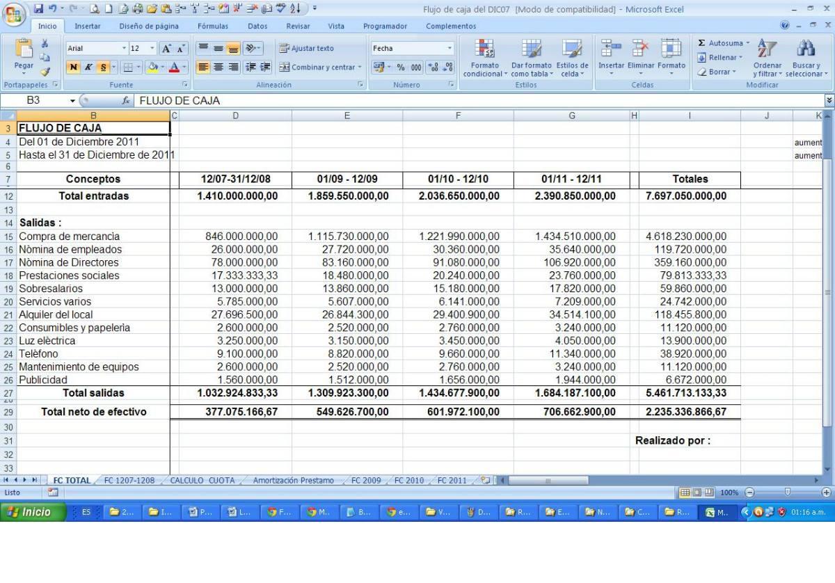 Plantilla de hoja de cálculo forex - Opción comercio juego india
