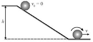 benda pejal bermassa M, jari-jari R, dan momen inersia I = kMR2 (k adalah sebuah konstanta) menggelinding menuruni bidang miring