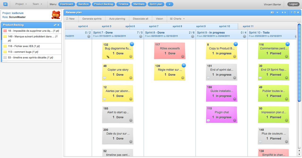 Soa java software development choosing open source free scrum tools virtual task board release plan sprint plan ccuart Choice Image