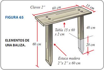 Como sacar nivel para hacer un piso proceso de extendido - Sacar escuadra para colocar piso ...