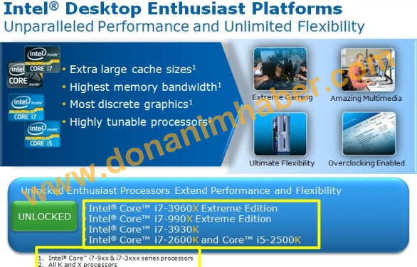 Intel Core i7-3960X Extreme Edition, Sandy Bridge-E