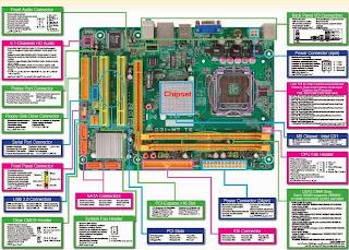 componentes y conectores de la placa madre biostar g31-m7 te