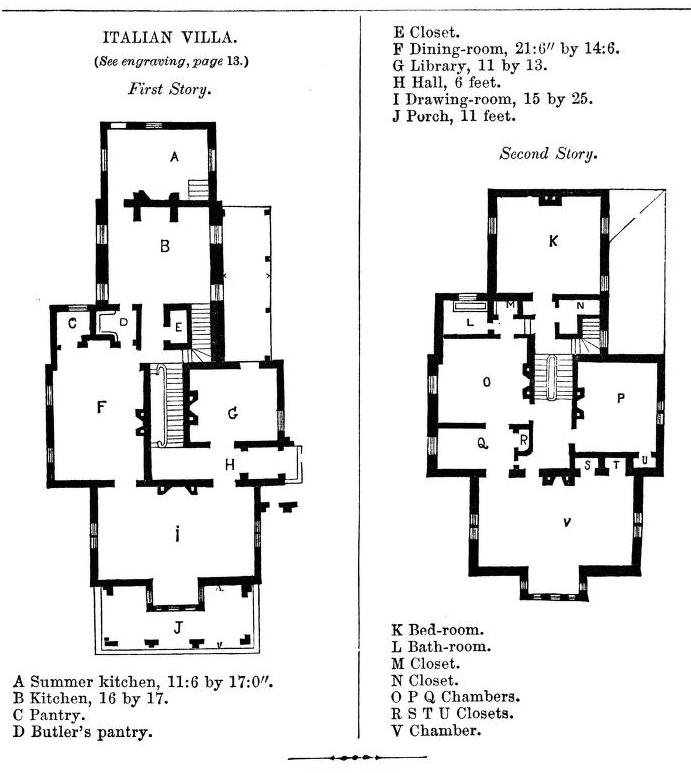 Italian villa floor plans 28 images floor plans the for Italian villa blueprints