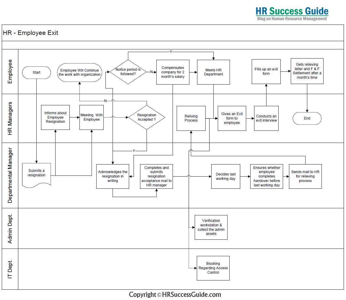 HR Success Guide