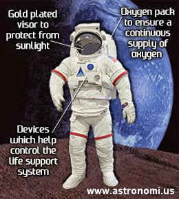 http://gubuk-fakta.blogspot.com/2013/12/kenapa-pakean-astronot-berwarna-orange.html