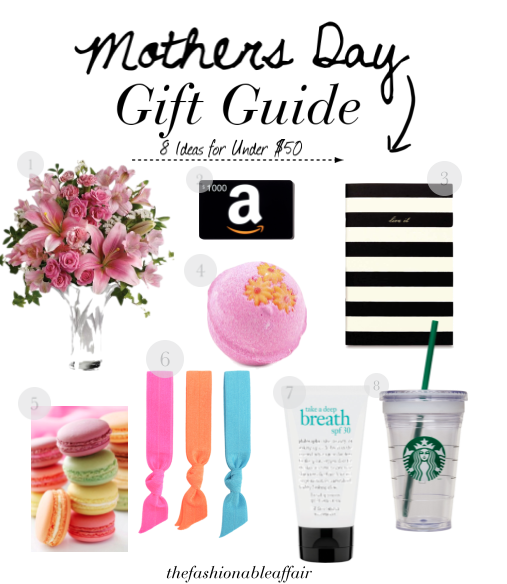 The Fashionable Affair Mothers Day Gift Guide 8 Ideas