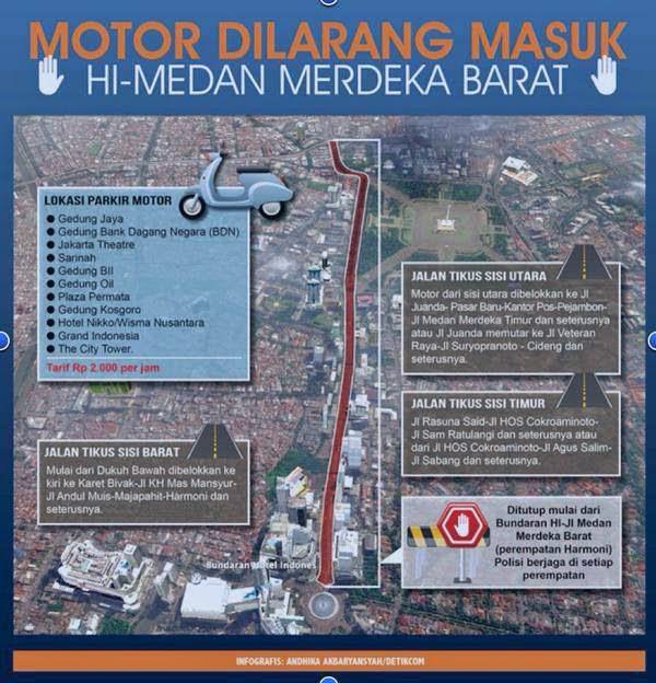 12 Tempat Parkir Tuk Hadapi Pelarangan Motor Melintas Jln MH Thamrin - Medan Merdeka Barat