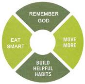 Program Diet Ramadan