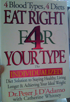 This is the book that I used for my foundation ...from there I developed my own recipes