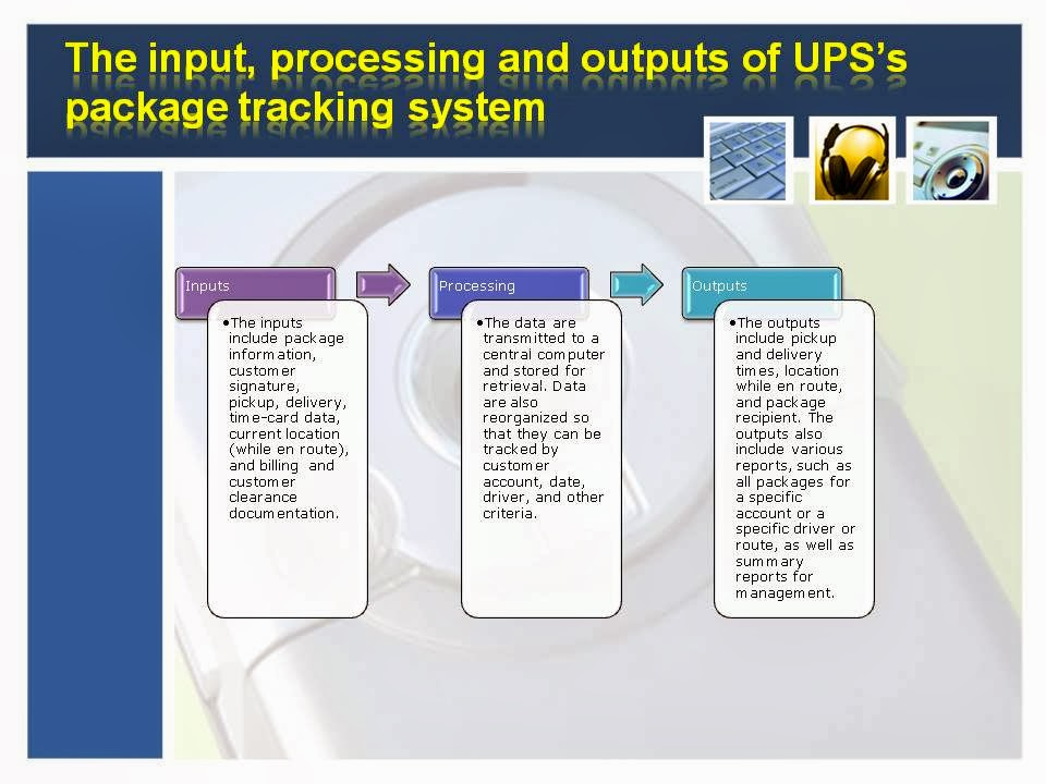 """case study on ups competes globally with information technology Jennifer t angiwot september 29, 2009 infores case study: """"ups competes globally with inforamtion technology"""" 1 what are the inputs, processing."""