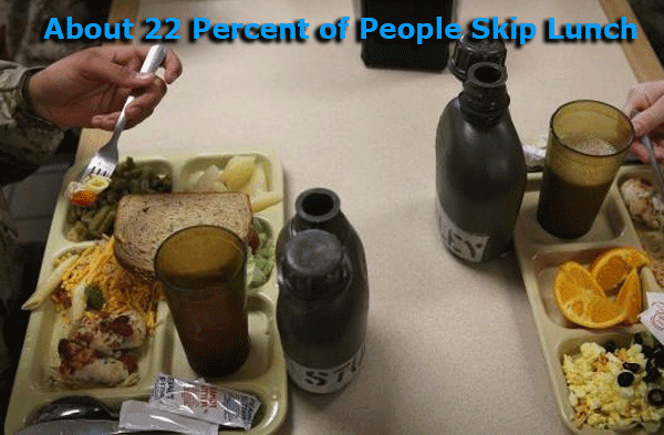 Trivia: About 22 Percent of People Skip Lunch